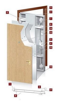 Montaggio porta blindata bricoman infissi del bagno in bagno - Montaggio paraspifferi porta blindata ...